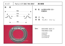 画像1: コーン紙内径95.0ミリ ウレタン製 汎用 ペア